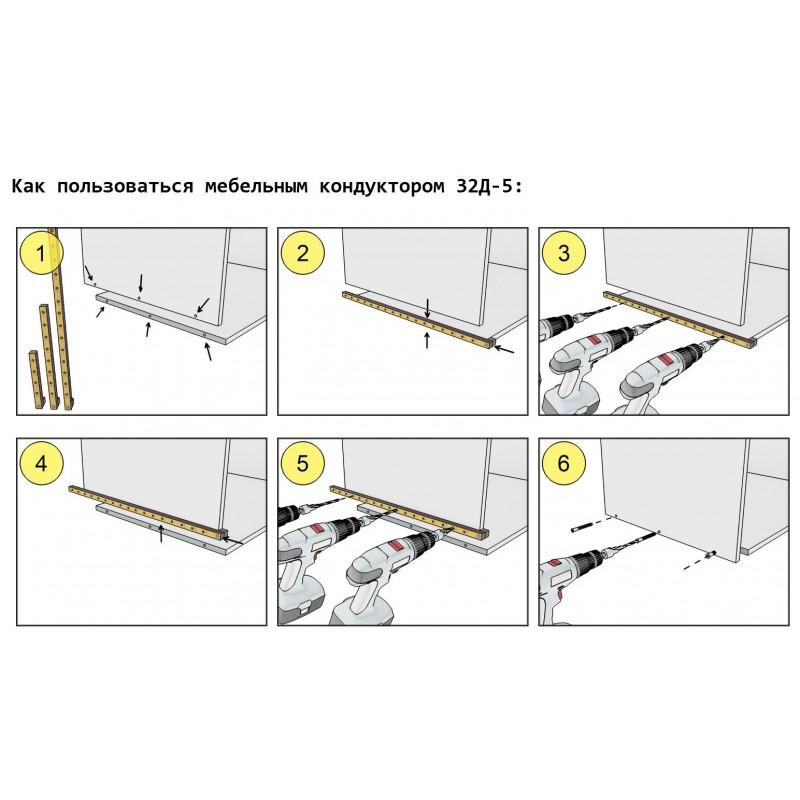 Мебельные кондуктора и шаблоны своими руками