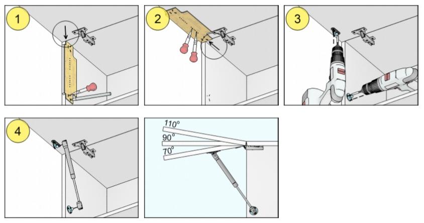 Инструкция к шаблону ARVANT РШГ-260