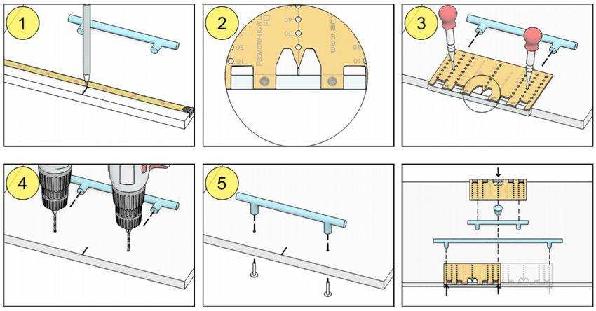 Мебельный шаблон ARVANT РШ-160 инструкция как использовать