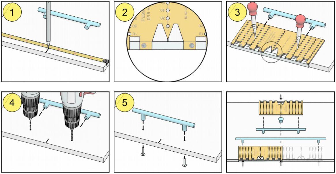 Мебельный шаблон ARVANT РШ-224Профи инструкция как использовать